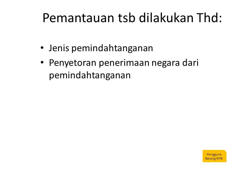 Pemantauan tsb dilakukan Thd: Pengguna Barang/KPB Jenis pemindahtanganan Penyetoran penerimaan negara dari pemindahtanganan