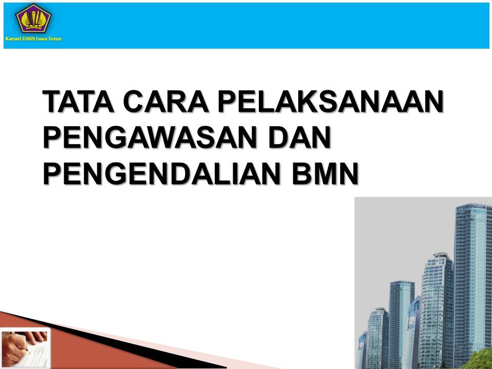Pemantauan Atas Penggunaan Pengguna Barang/KPB BMN yg digunakan Pengguna/Kuasa Pengguna Brg BMN yg digunakan sementara oleh Pengguna brg lainnya BMN yg dioperasikan pihak lain utk pelayanan umum sesuai tusi K/L