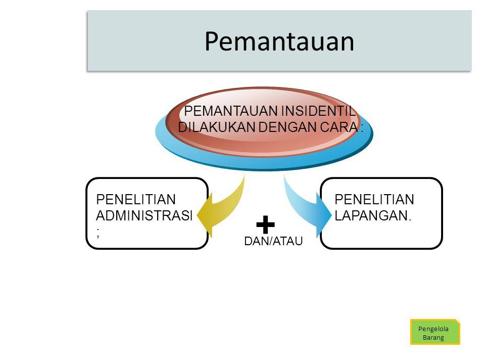 Pemantauan Pengelola Barang PENELITIAN ADMINISTRASI ; PEMANTAUAN INSIDENTIL DILAKUKAN DENGAN CARA : PENELITIAN LAPANGAN. + DAN/ATAU
