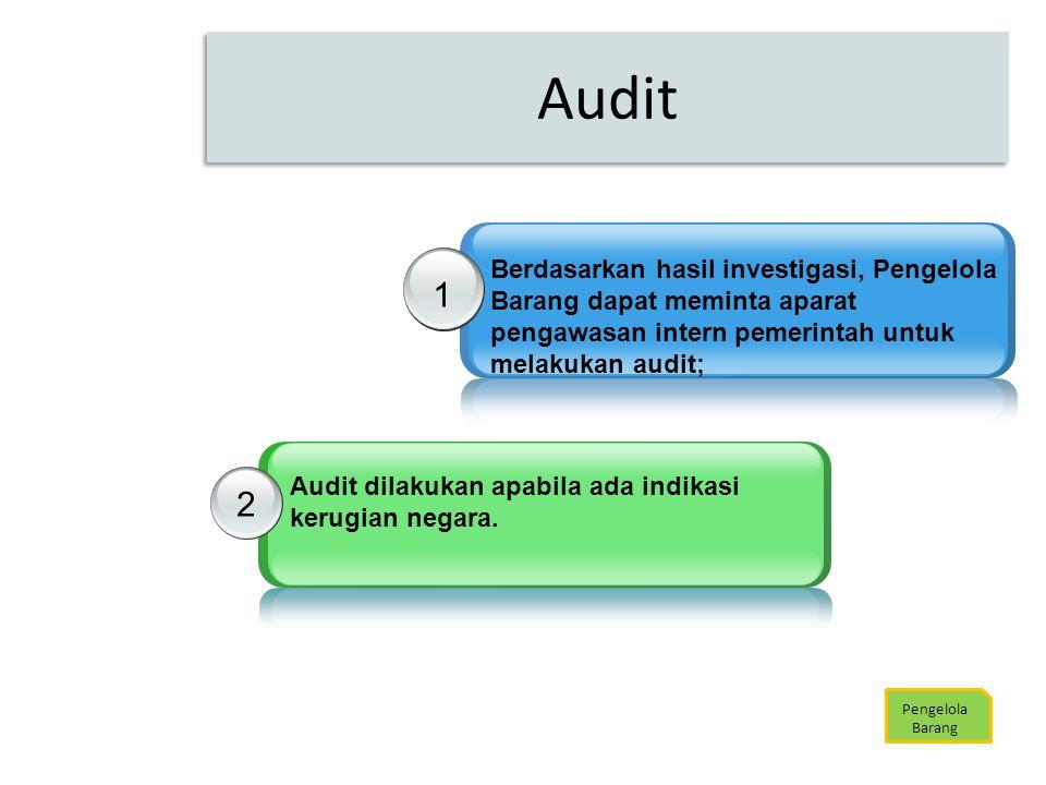 Audit Pengelola Barang 1 Berdasarkan hasil investigasi, Pengelola Barang dapat meminta aparat pengawasan intern pemerintah untuk melakukan audit; Audi