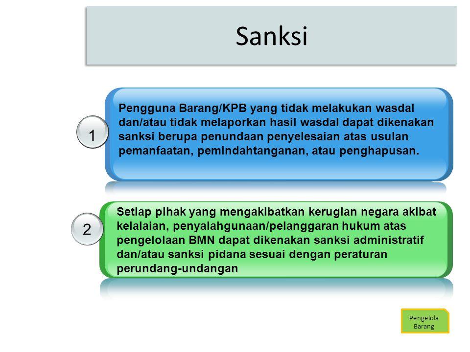 Sanksi Pengelola Barang Pengguna Barang/KPB yang tidak melakukan wasdal dan/atau tidak melaporkan hasil wasdal dapat dikenakan sanksi berupa penundaan
