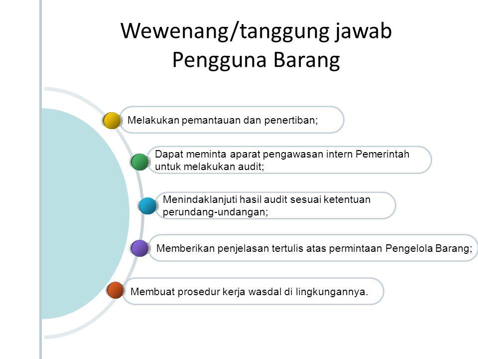Menyampaikan hasil audit kepada Pengguna Barang/KPB untuk ditindaklanjuti.