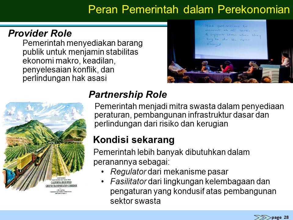 page 28 Peran Pemerintah dalam Perekonomian Partnership Role Pemerintah menjadi mitra swasta dalam penyediaan peraturan, pembangunan infrastruktur das