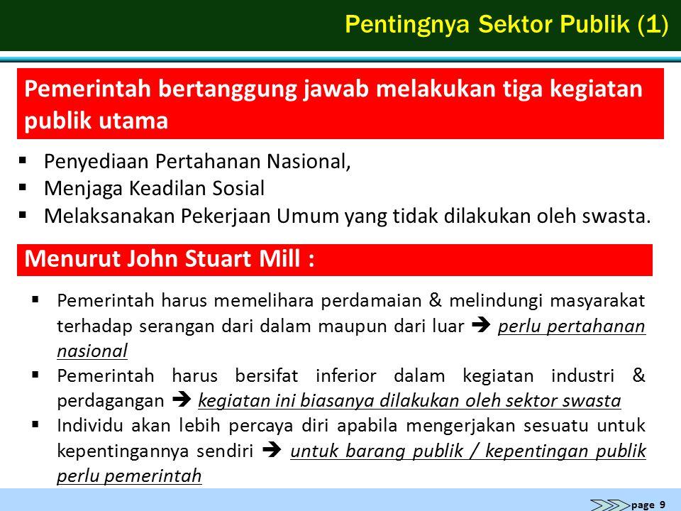 page 9 Pentingnya Sektor Publik (1) Pemerintah bertanggung jawab melakukan tiga kegiatan publik utama  Penyediaan Pertahanan Nasional,  Menjaga Kead