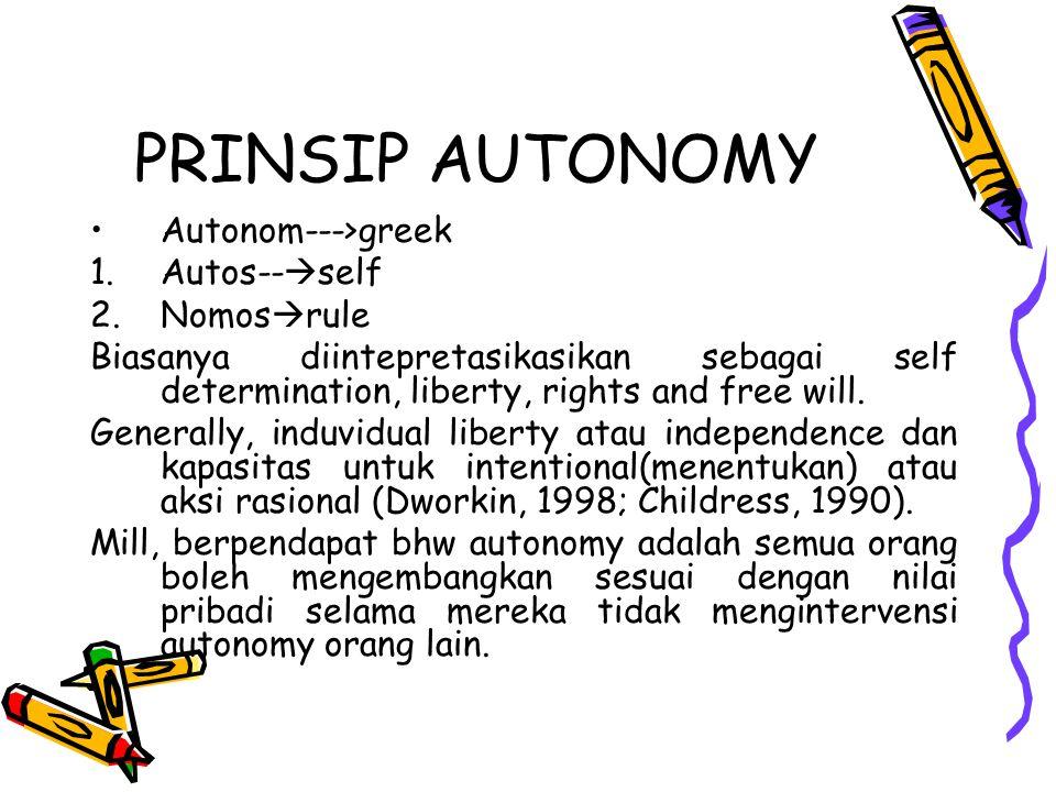 PRINSIP AUTONOMY Autonom--->greek 1.Autos--  self 2.Nomos  rule Biasanya diintepretasikasikan sebagai self determination, liberty, rights and free w