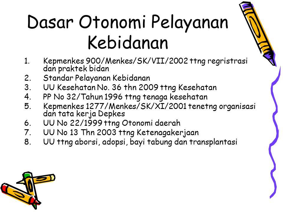 Dasar Otonomi Pelayanan Kebidanan 1.Kepmenkes 900/Menkes/SK/VII/2002 ttng regristrasi dan praktek bidan 2.Standar Pelayanan Kebidanan 3.UU Kesehatan N