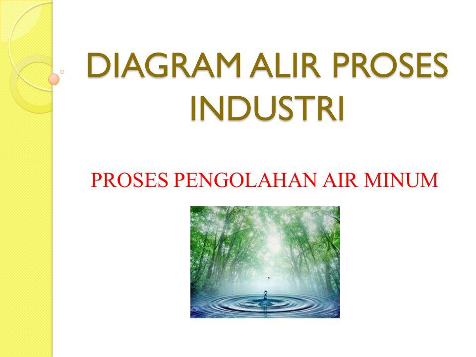 DIAGRAM ALIR PROSES INDUSTRI PROSES PENGOLAHAN AIR MINUM
