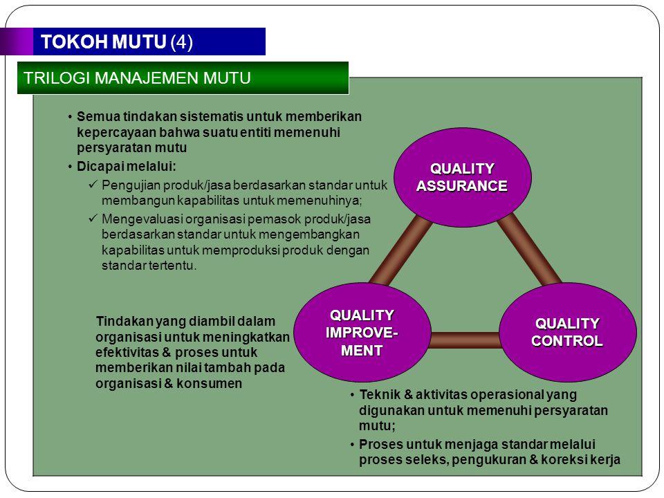 TOKOH MUTU (4) QUALITY ASSURANCE QUALITY IMPROVE- MENT QUALITY CONTROL Semua tindakan sistematis untuk memberikan kepercayaan bahwa suatu entiti memen
