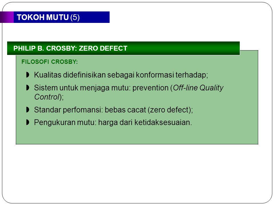 TOKOH MUTU (5) FILOSOFI CROSBY:  Kualitas didefinisikan sebagai konformasi terhadap;  Sistem untuk menjaga mutu: prevention (Off-line Quality Contro