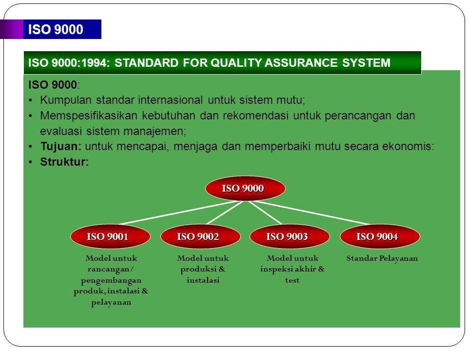 ISO 9000 ISO 9000: Kumpulan standar internasional untuk sistem mutu; Memspesifikasikan kebutuhan dan rekomendasi untuk perancangan dan evaluasi sistem