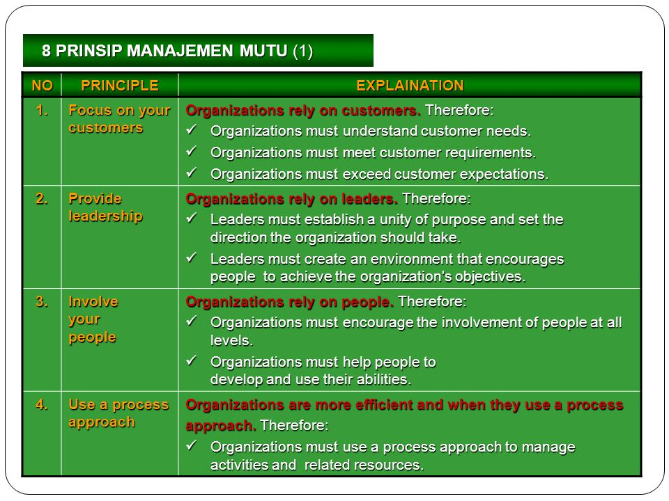 NOPRINCIPLEEXPLAINATION 1. Focus on your customers Organizations rely on customers. Therefore: Organizations must understand customer needs. Organizat