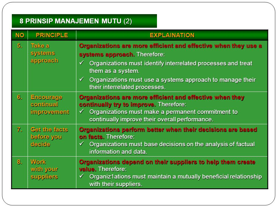 NOPRINCIPLEEXPLAINATION 5. Take a systems approach Organizations are more efficient and effective when they use a systems approach. Therefore: Organiz