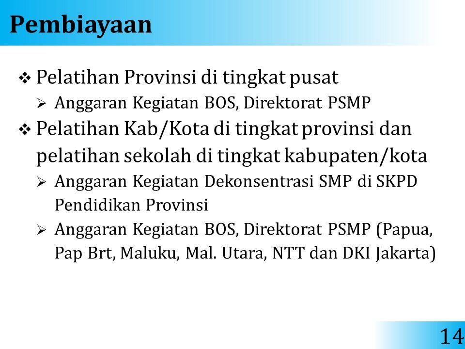 Pembiayaan  Pelatihan Provinsi di tingkat pusat  Anggaran Kegiatan BOS, Direktorat PSMP  Pelatihan Kab/Kota di tingkat provinsi dan pelatihan sekol