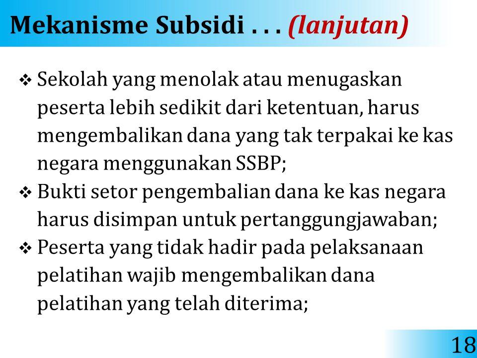 Mekanisme Subsidi... (lanjutan)  Sekolah yang menolak atau menugaskan peserta lebih sedikit dari ketentuan, harus mengembalikan dana yang tak terpaka