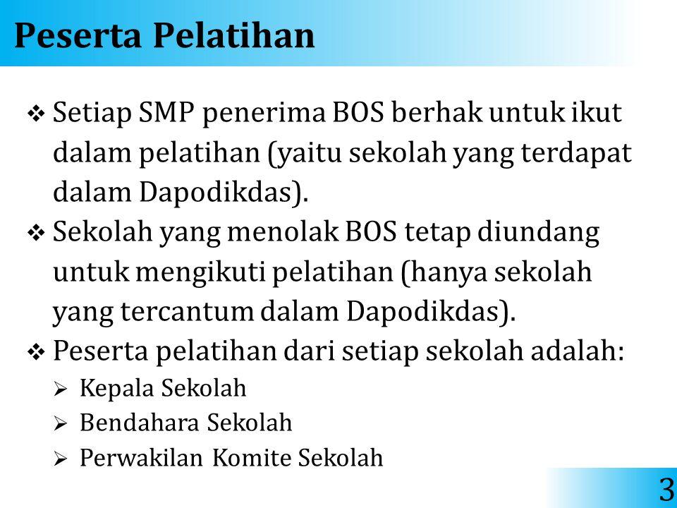 Pembiayaan  Pelatihan Provinsi di tingkat pusat  Anggaran Kegiatan BOS, Direktorat PSMP  Pelatihan Kab/Kota di tingkat provinsi dan pelatihan sekolah di tingkat kabupaten/kota  Anggaran Kegiatan Dekonsentrasi SMP di SKPD Pendidikan Provinsi  Anggaran Kegiatan BOS, Direktorat PSMP (Papua, Pap Brt, Maluku, Mal.