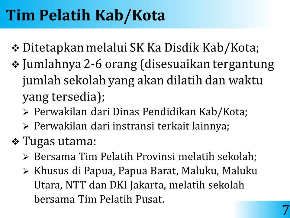 Tim Pelatih Kab/Kota  Ditetapkan melalui SK Ka Disdik Kab/Kota;  Jumlahnya 2-6 orang (disesuaikan tergantung jumlah sekolah yang akan dilatih dan wa