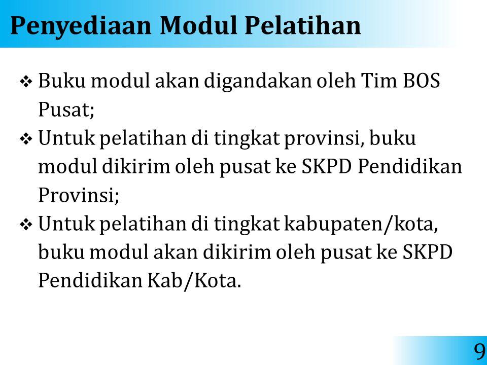Penyediaan Modul Pelatihan  Buku modul akan digandakan oleh Tim BOS Pusat;  Untuk pelatihan di tingkat provinsi, buku modul dikirim oleh pusat ke SK