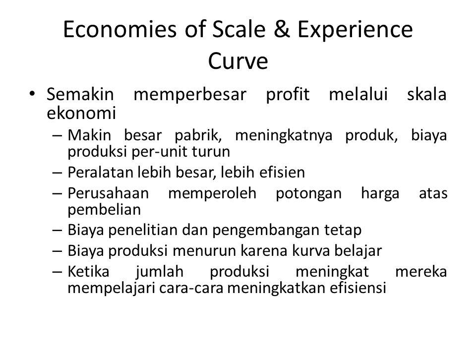 Economies of Scale & Experience Curve Semakin memperbesar profit melalui skala ekonomi – Makin besar pabrik, meningkatnya produk, biaya produksi per-unit turun – Peralatan lebih besar, lebih efisien – Perusahaan memperoleh potongan harga atas pembelian – Biaya penelitian dan pengembangan tetap – Biaya produksi menurun karena kurva belajar – Ketika jumlah produksi meningkat mereka mempelajari cara-cara meningkatkan efisiensi