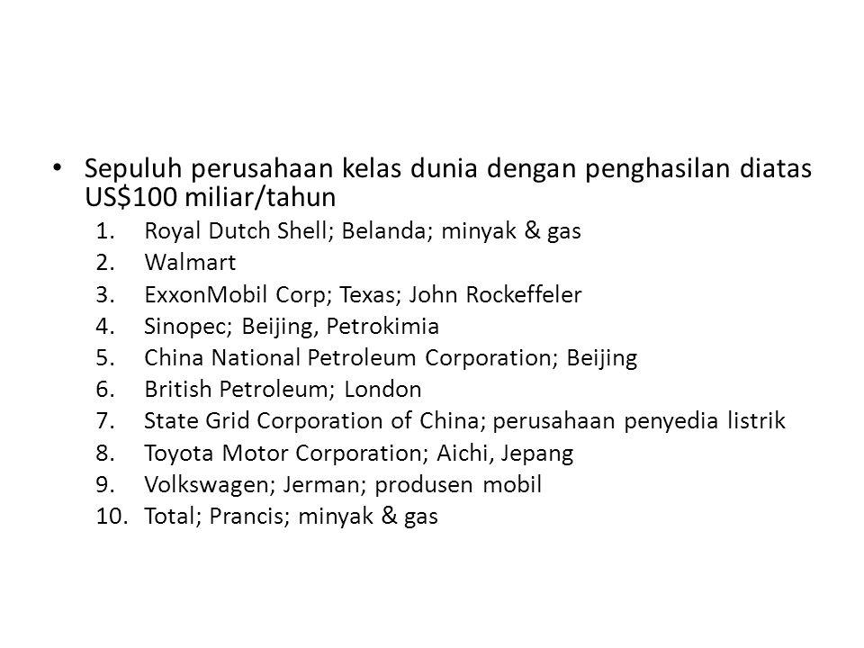 Sepuluh perusahaan kelas dunia dengan penghasilan diatas US$100 miliar/tahun 1.Royal Dutch Shell; Belanda; minyak & gas 2.Walmart 3.ExxonMobil Corp; Texas; John Rockeffeler 4.Sinopec; Beijing, Petrokimia 5.China National Petroleum Corporation; Beijing 6.British Petroleum; London 7.State Grid Corporation of China; perusahaan penyedia listrik 8.Toyota Motor Corporation; Aichi, Jepang 9.Volkswagen; Jerman; produsen mobil 10.Total; Prancis; minyak & gas