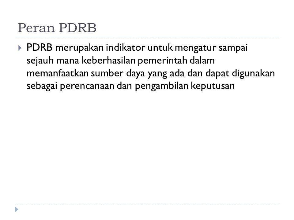 Peran PDRB  PDRB merupakan indikator untuk mengatur sampai sejauh mana keberhasilan pemerintah dalam memanfaatkan sumber daya yang ada dan dapat digunakan sebagai perencanaan dan pengambilan keputusan