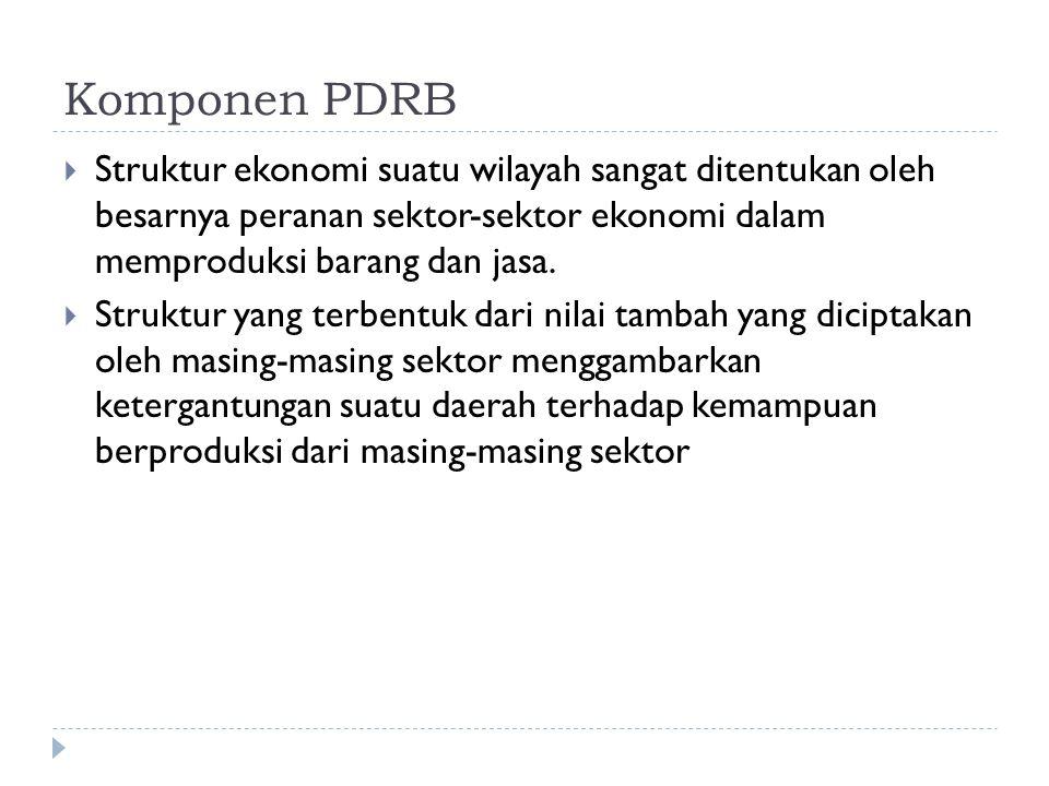 Komponen PDRB  Struktur ekonomi suatu wilayah sangat ditentukan oleh besarnya peranan sektor-sektor ekonomi dalam memproduksi barang dan jasa.