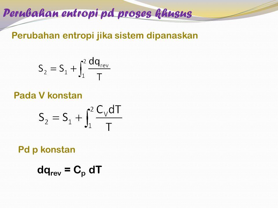 Perubahan entropi jika sistem dipanaskan Perubahan entropi pd proses khusus Pada V konstan Pd p konstan dq rev = C p dT