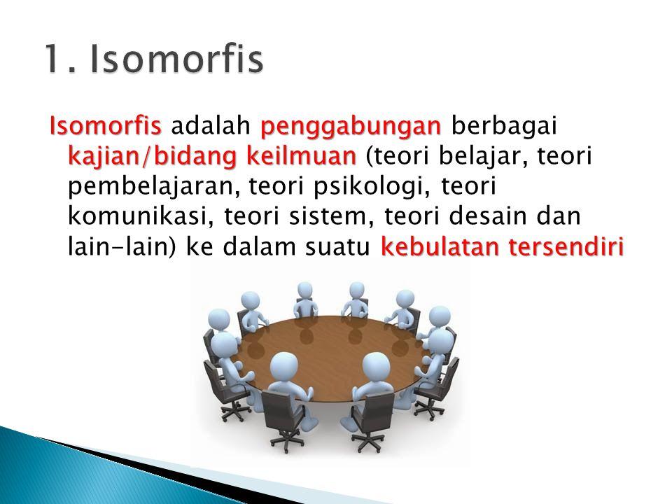 Isomorfispenggabungan kajian/bidangkeilmuan kebulatantersendiri Isomorfis adalah penggabungan berbagai kajian/bidang keilmuan (teori belajar, teori pe
