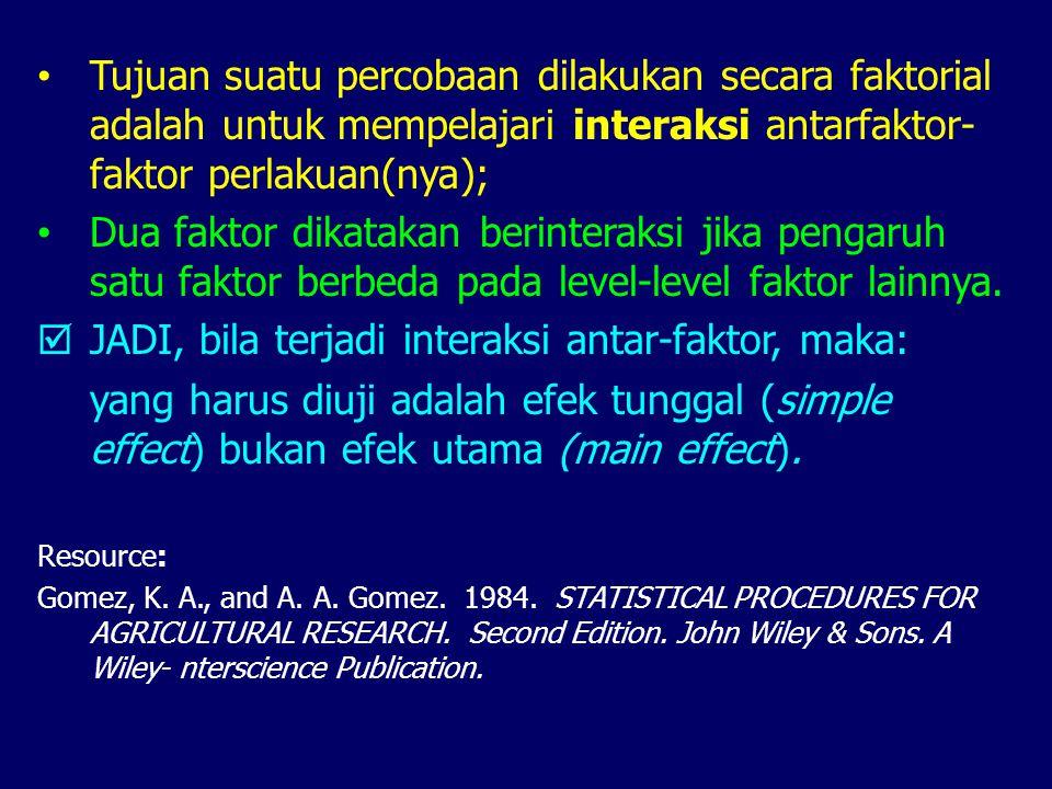 Tujuan suatu percobaan dilakukan secara faktorial adalah untuk mempelajari interaksi antarfaktor- faktor perlakuan(nya); Dua faktor dikatakan berinter