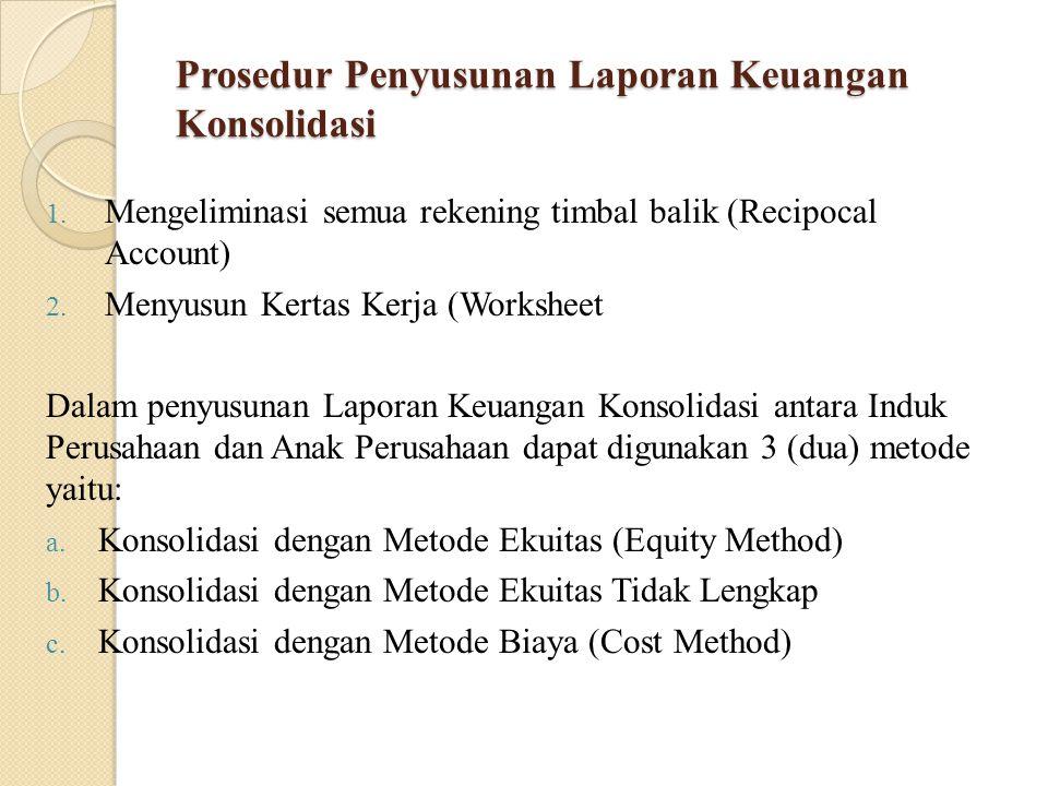 Prosedur Penyusunan Laporan Keuangan Konsolidasi 1.