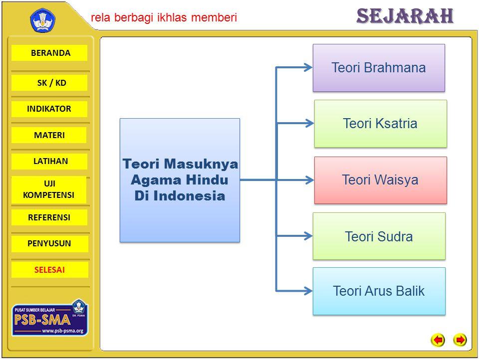 BERANDA SK / KD INDIKATORSejarah rela berbagi ikhlas memberi MATERI LATIHAN UJI KOMPETENSI REFERENSI PENYUSUN SELESAI TEORI BRAHMANA  Teori ini di kemukakan oleh Van Leur  Teori ini menyatakan bahwa agama Hindu masuk ke wilayah Indonesia dibawa oleh kaum brahmana.
