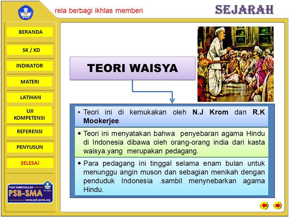 BERANDA SK / KD INDIKATORSejarah rela berbagi ikhlas memberi MATERI LATIHAN UJI KOMPETENSI REFERENSI PENYUSUN SELESAI  Teori ini menyatakan bahwa penyebaran agama hindu di Indonesia dibawa oleh orang-orang india berkasta sudra.