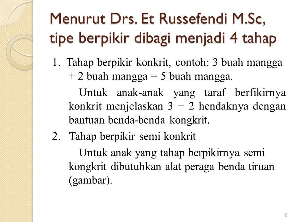 Menurut Drs. Et Russefendi M.Sc, tipe berpikir dibagi menjadi 4 tahap 1. Tahap berpikir konkrit, contoh: 3 buah mangga + 2 buah mangga = 5 buah mangga