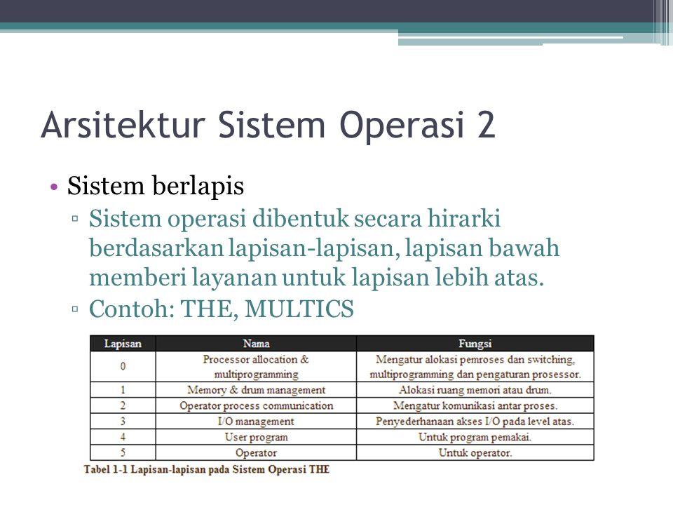 Arsitektur Sistem Operasi 2 Sistem berlapis ▫Sistem operasi dibentuk secara hirarki berdasarkan lapisan-lapisan, lapisan bawah memberi layanan untuk l