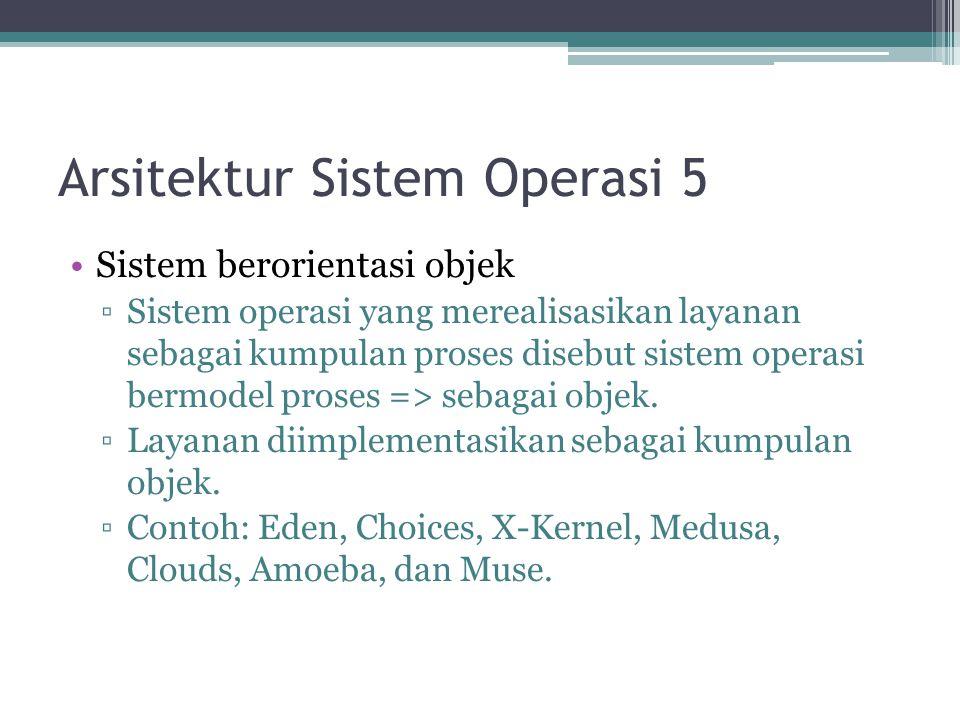 Arsitektur Sistem Operasi 5 Sistem berorientasi objek ▫Sistem operasi yang merealisasikan layanan sebagai kumpulan proses disebut sistem operasi bermo