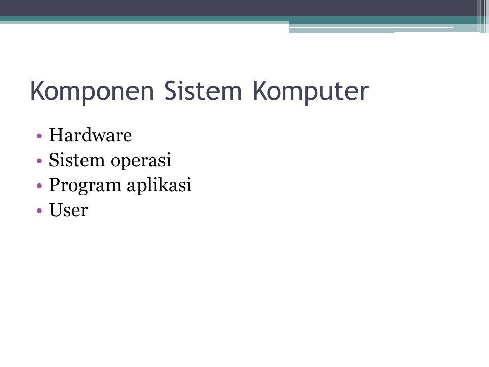Komponen Sistem Komputer Hardware Sistem operasi Program aplikasi User