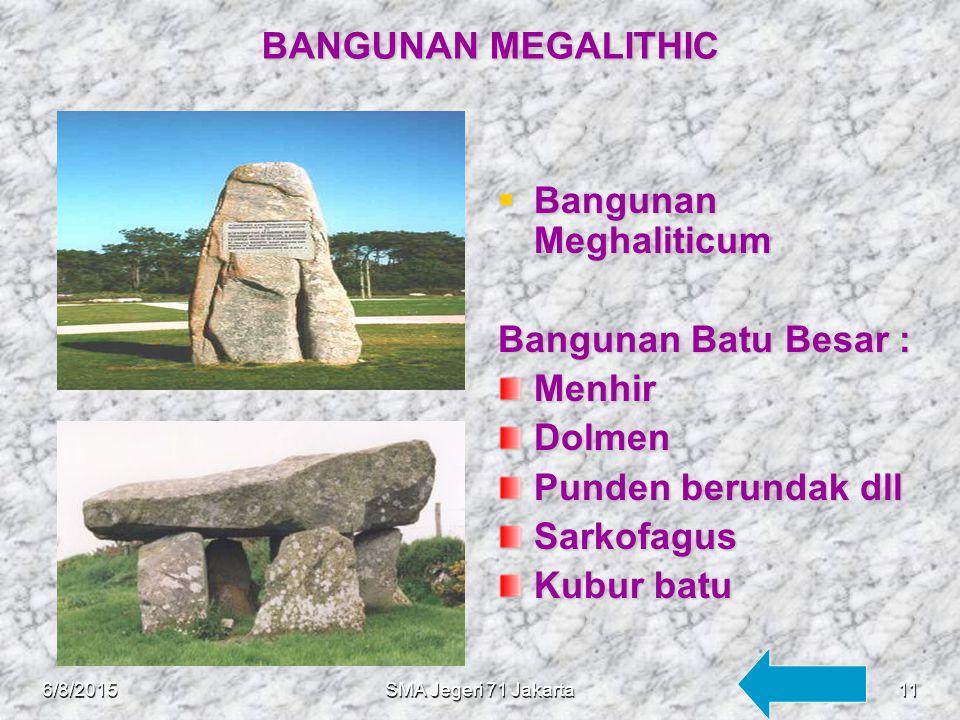 PERHIASAN  Terbuat dari batu atau logam  Untuk dipakai sebagai hiasan  Diperdagangkan atau cendera mata 6/8/201510SMA Jegeri 71 Jakarta