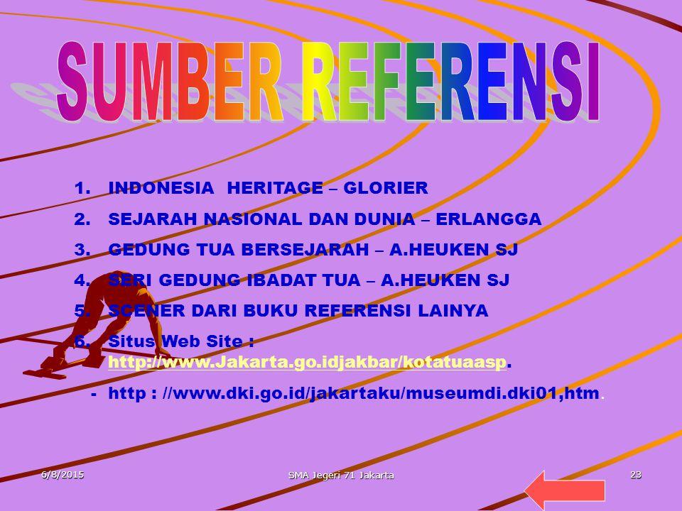 S E K I A N TERIMA KASIH ATAS PERHATIANYA SAMPAI JUMPA DI ACARA YANG LAIN 6/8/201522SMA Jegeri 71 Jakarta