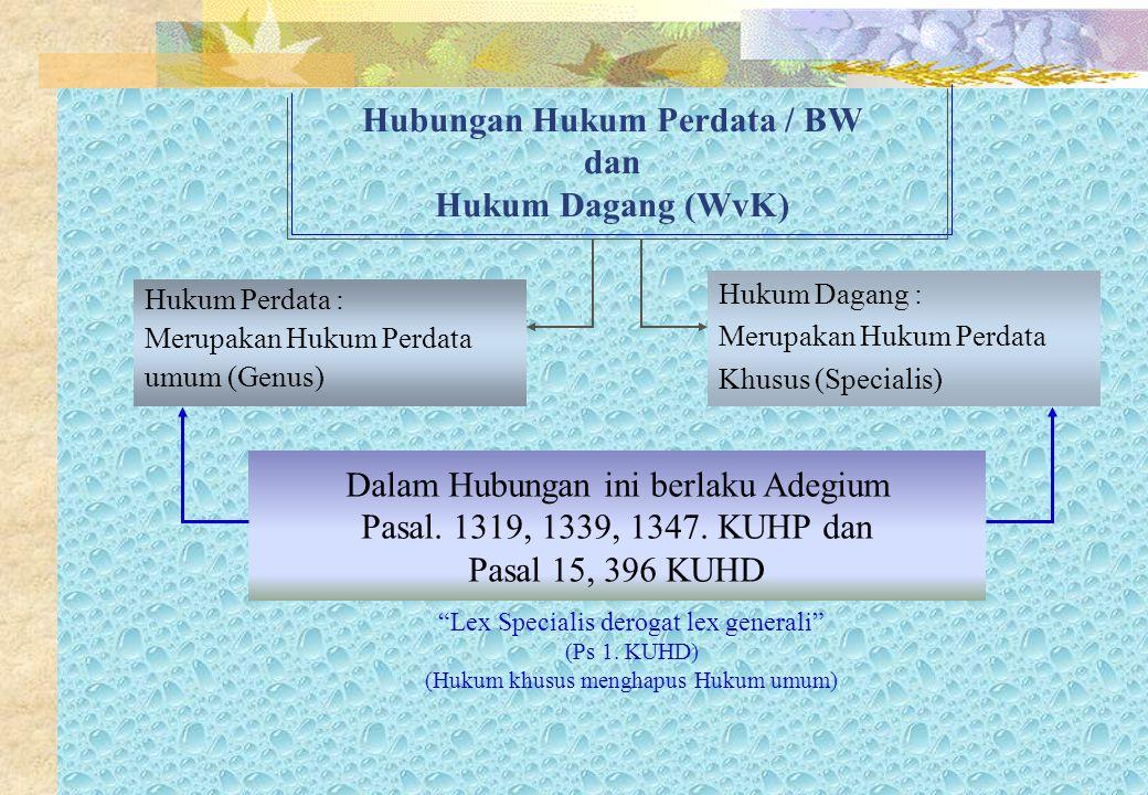 Hubungan Hukum Perdata / BW dan Hukum Dagang (WvK) Hukum Perdata : Merupakan Hukum Perdata umum (Genus) Hukum Dagang : Merupakan Hukum Perdata Khusus
