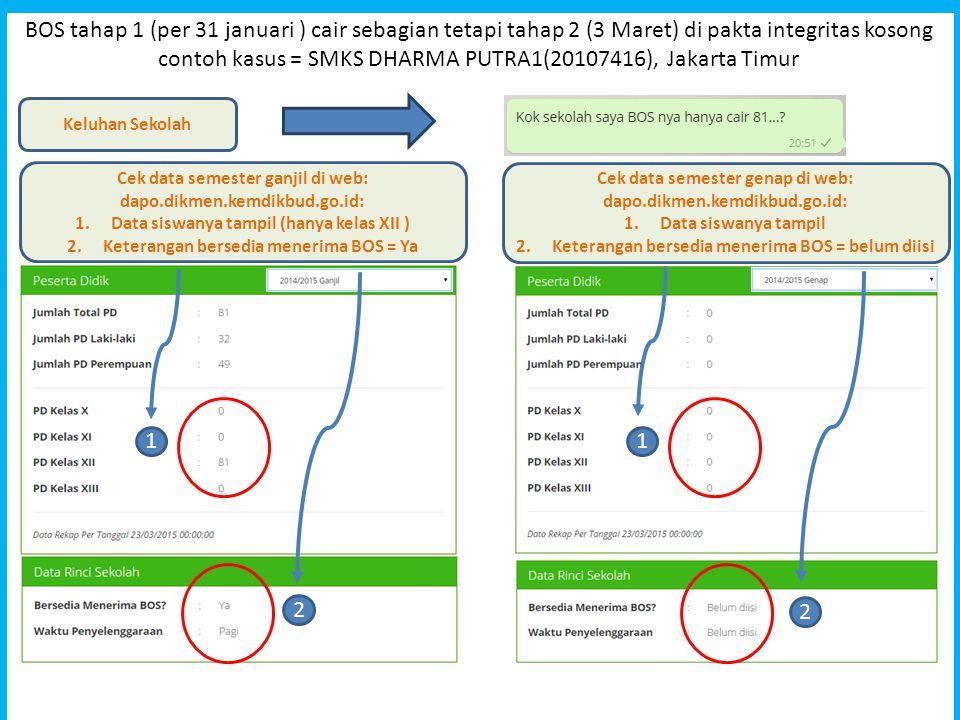 BOS tahap 1 (per 31 januari ) cair sebagian tetapi tahap 2 (3 Maret) di pakta integritas kosong contoh kasus = SMKS DHARMA PUTRA1(20107416), Jakarta T