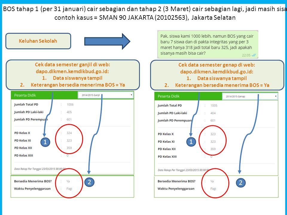 BOS tahap 1 (per 31 januari) cair sebagian dan tahap 2 (3 Maret) cair sebagian lagi, jadi masih sisa contoh kasus = SMAN 90 JAKARTA (20102563), Jakart