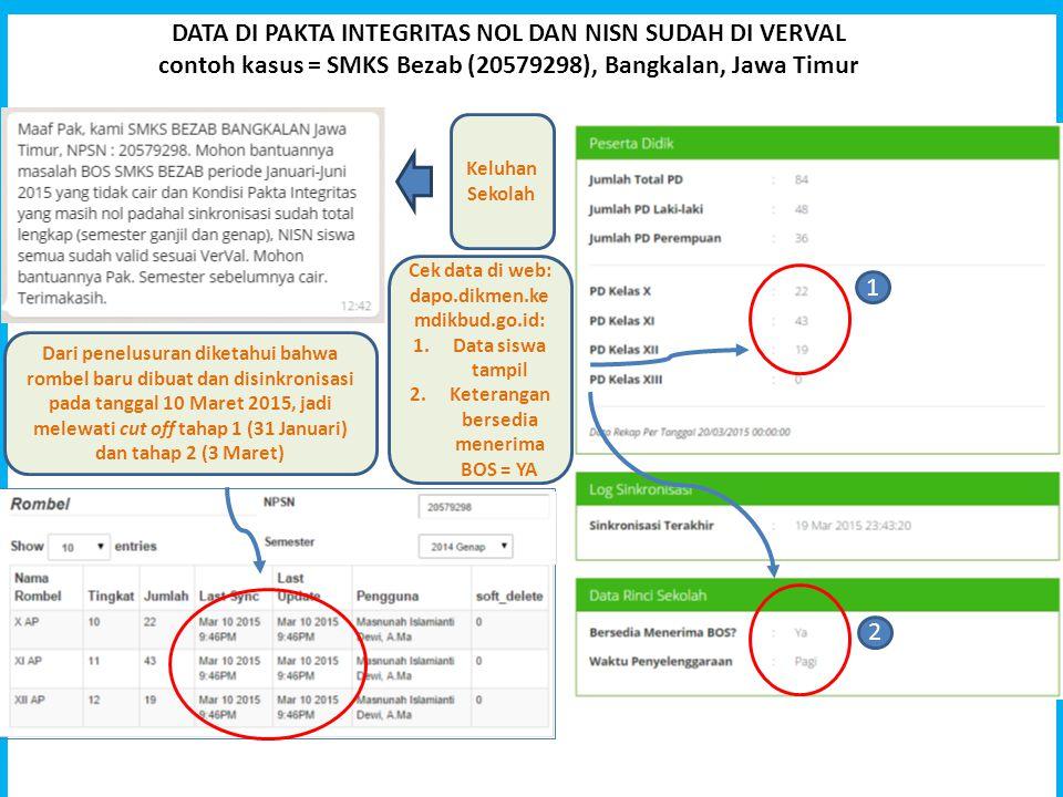DATA DI PAKTA INTEGRITAS NOL DAN NISN SUDAH DI VERVAL contoh kasus = SMKS Bezab (20579298), Bangkalan, Jawa Timur Cek data di web: dapo.dikmen.ke mdik