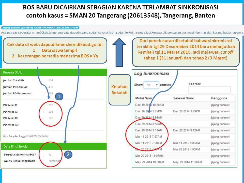 BOS BARU DICAIRKAN SEBAGIAN KARENA TERLAMBAT SINKRONISASI contoh kasus = SMAN 20 Tangerang (20613548), Tangerang, Banten Cek data di web: dapo.dikmen.