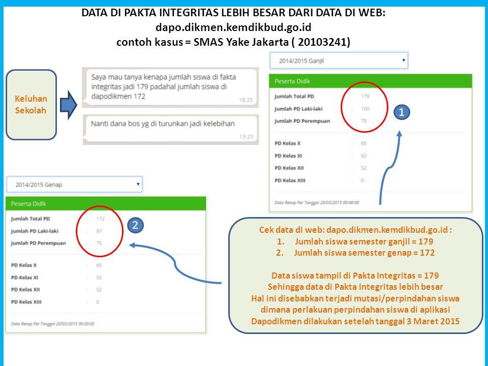 DATA DI PAKTA INTEGRITAS LEBIH BESAR DARI DATA DI WEB: dapo.dikmen.kemdikbud.go.id contoh kasus = SMAS Yake Jakarta ( 20103241) Cek data di web: dapo.