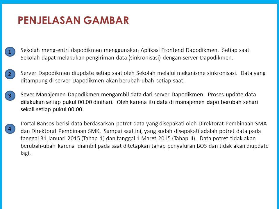 DATA DI PAKTA INTEGRITAS NOL DAN NISN SUDAH DI VERVAL contoh kasus = SMKS Bezab (20579298), Bangkalan, Jawa Timur Cek data di web: dapo.dikmen.ke mdikbud.go.id: 1.