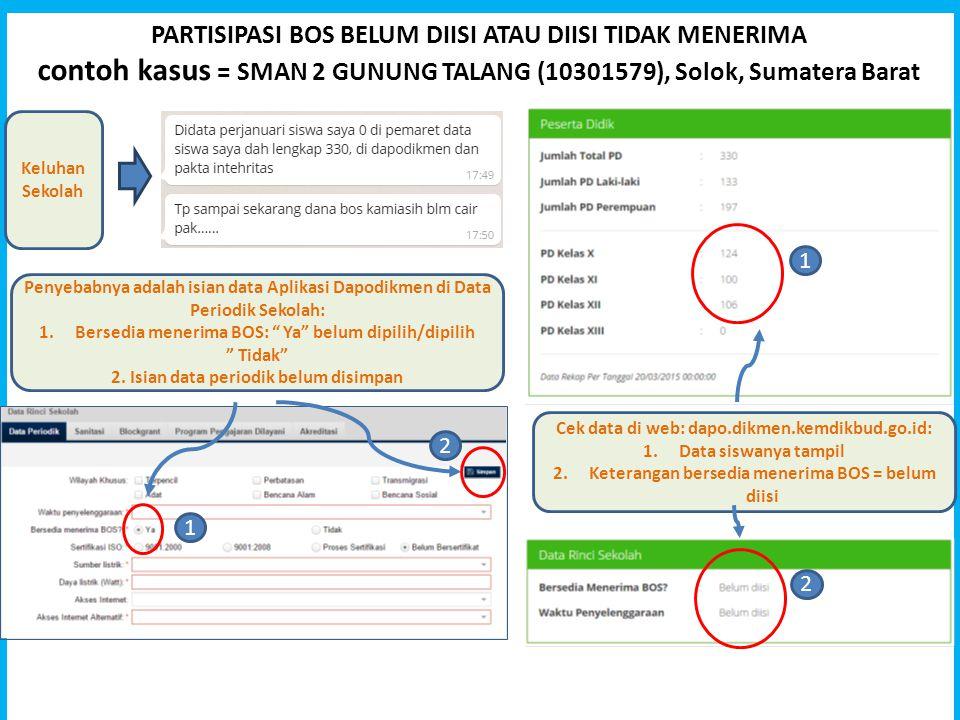 BOS tahap 1 (per 31 januari ) cair sebagian tetapi tahap 2 (3 Maret) di pakta integritas kosong contoh kasus = SMKS DHARMA PUTRA1(20107416), Jakarta Timur Cek data semester genap di web: dapo.dikmen.kemdikbud.go.id: 1.