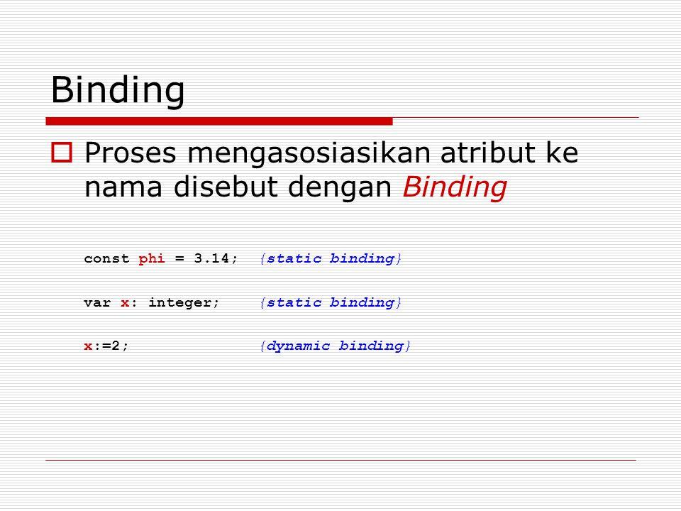 Binding  Proses mengasosiasikan atribut ke nama disebut dengan Binding const phi = 3.14; {static binding} var x: integer; {static binding} x:=2; {dynamic binding}