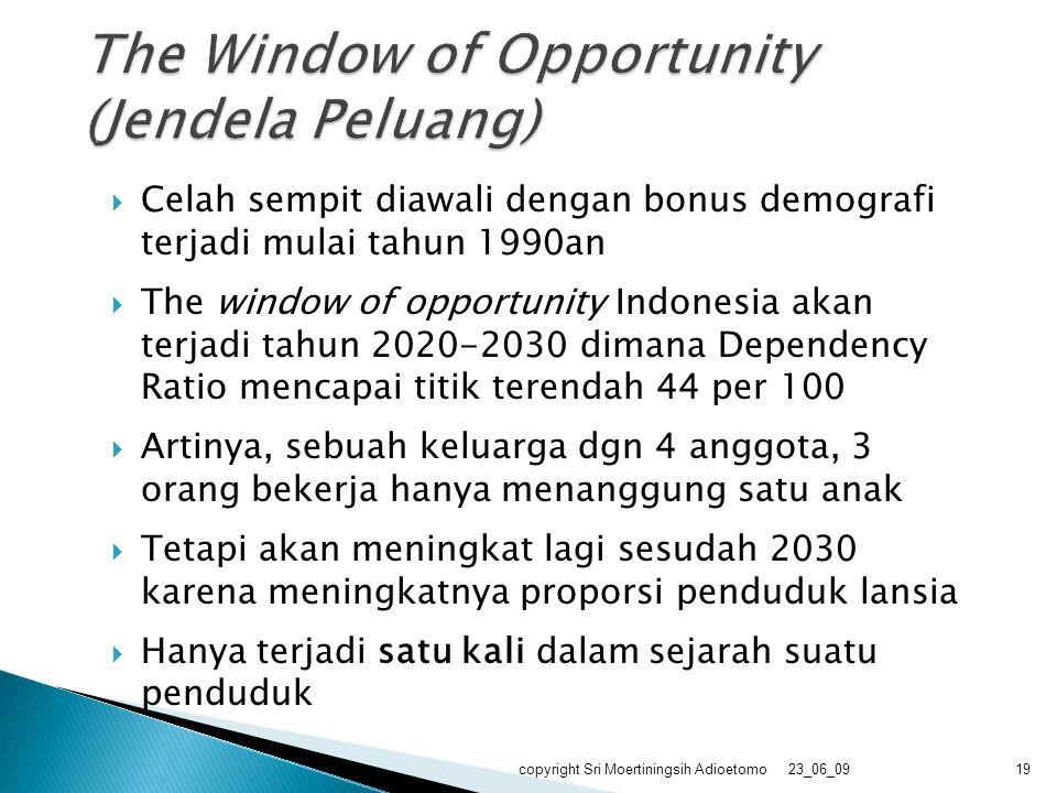 Celah sempit diawali dengan bonus demografi terjadi mulai tahun 1990an  The window of opportunity Indonesia akan terjadi tahun 2020-2030 dimana Dep