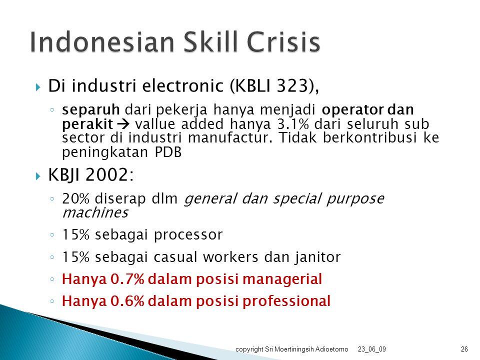 Di industri electronic (KBLI 323), ◦ separuh dari pekerja hanya menjadi operator dan perakit  vallue added hanya 3.1% dari seluruh sub sector di in