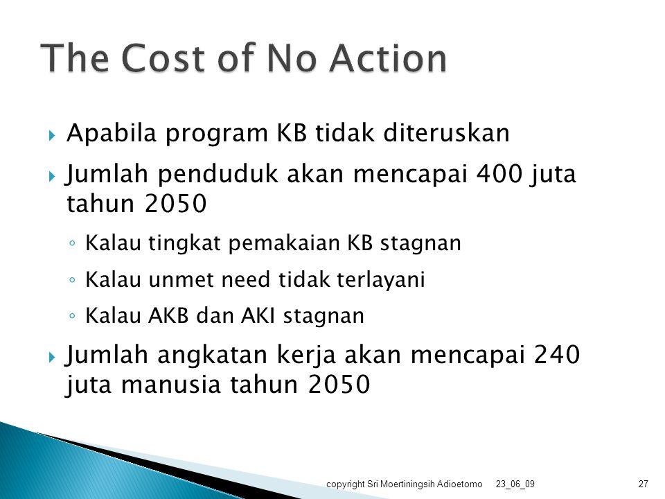  Apabila program KB tidak diteruskan  Jumlah penduduk akan mencapai 400 juta tahun 2050 ◦ Kalau tingkat pemakaian KB stagnan ◦ Kalau unmet need tida