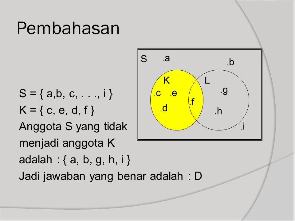 Pembahasan S = { a,b, c,..., i } K = { c, e, d, f } Anggota S yang tidak menjadi anggota K adalah : { a, b, g, h, i } Jadi jawaban yang benar adalah :